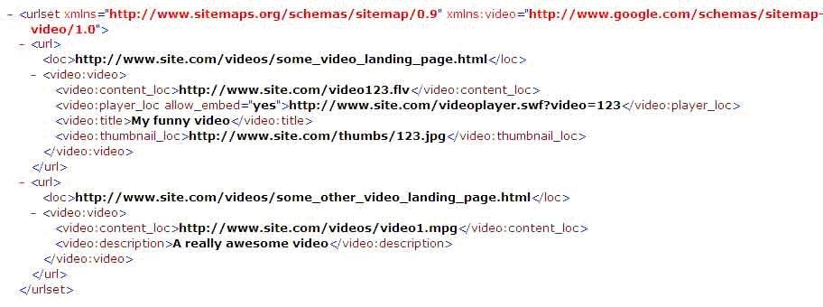 vide-sitemap2.jpg