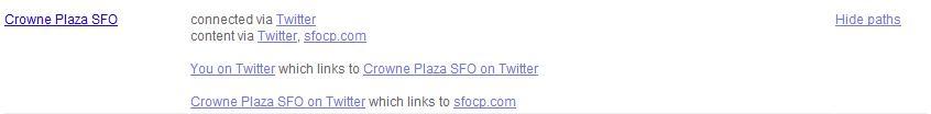 GoogleSocialSearch_CPSFO_030910