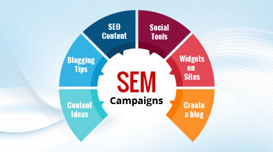Supercharge your SEM Campaigns