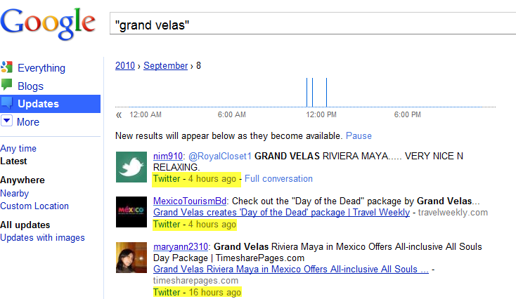 Google's realtime search relies heavily on Twitter.