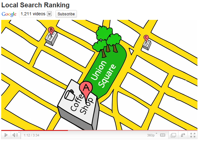 "A visual example of how more reviews can influence ranking for the search query ""coffee shops near Union Square"""