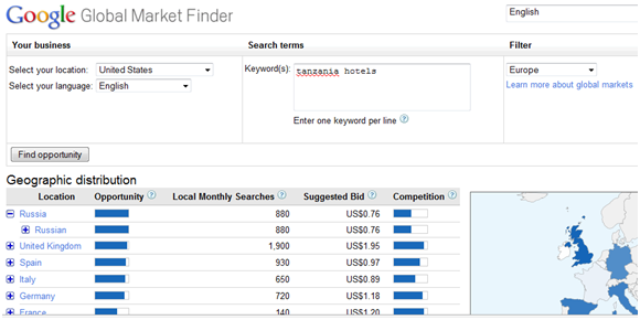 New Google Global Market Finder Screenshot