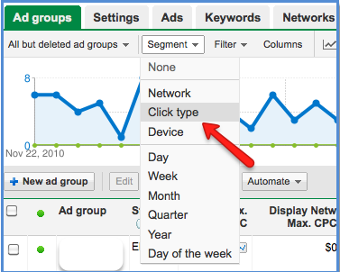 Accessing AdWords Click types