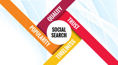 Social Search Results