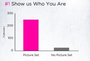 Twitter profile image statistics