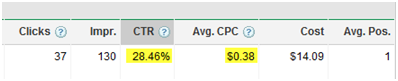 PPC Sitelink Example Results