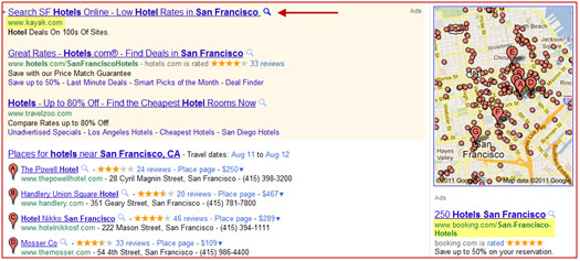 AdWords Display Ads