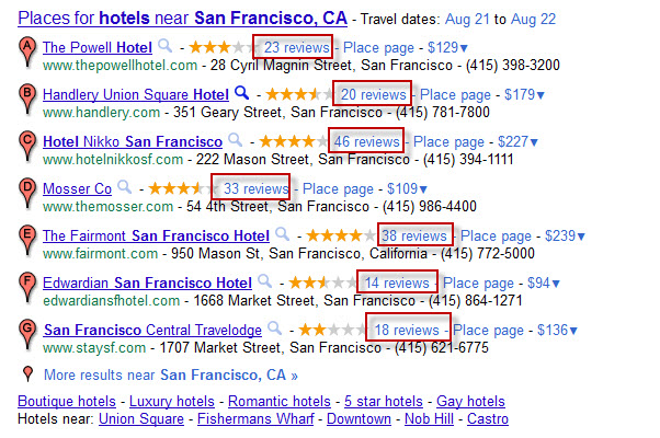 Guest Review SEO Influence