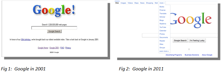 Google now vs Google then