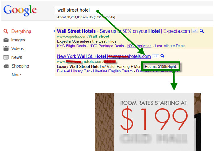 Top 5 PPC Strategies for Hotels
