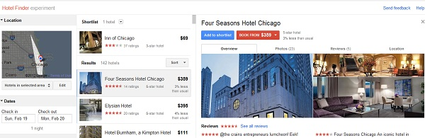 Five Reasons Hotels should Use Google's Hotel Finder Tool