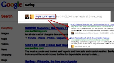 The Power of Google+ Pages