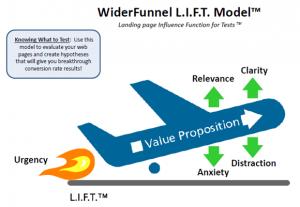 LiftModel 300 207