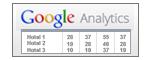 Analytics_Pivot_Table