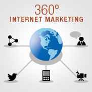 360-degree internet marketing