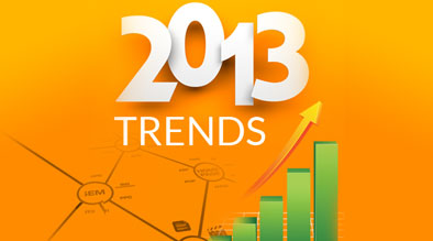 Top Online Marketing Trends & Resolutions for 2013