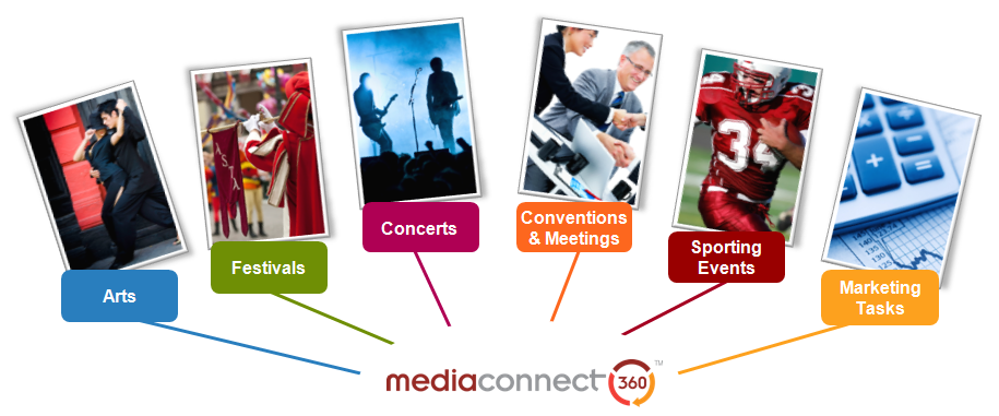 MediaConnect360 - Marketing Opportunities
