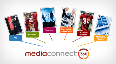 MediaConnect360