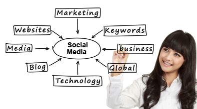Top 8 Social Media Trends