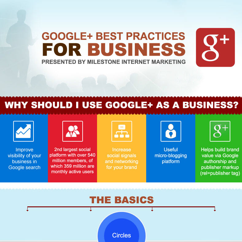 google plus for business thumbnail