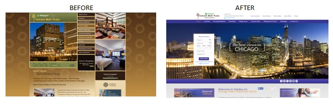 hotel website design case study