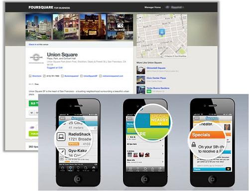 Social Media & Hyperlocal Marketing for Hotels