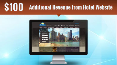 Hotel Website Drives $100K Additional Revenue