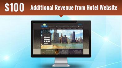 Hotel Website Drives $100K Additional Revenue