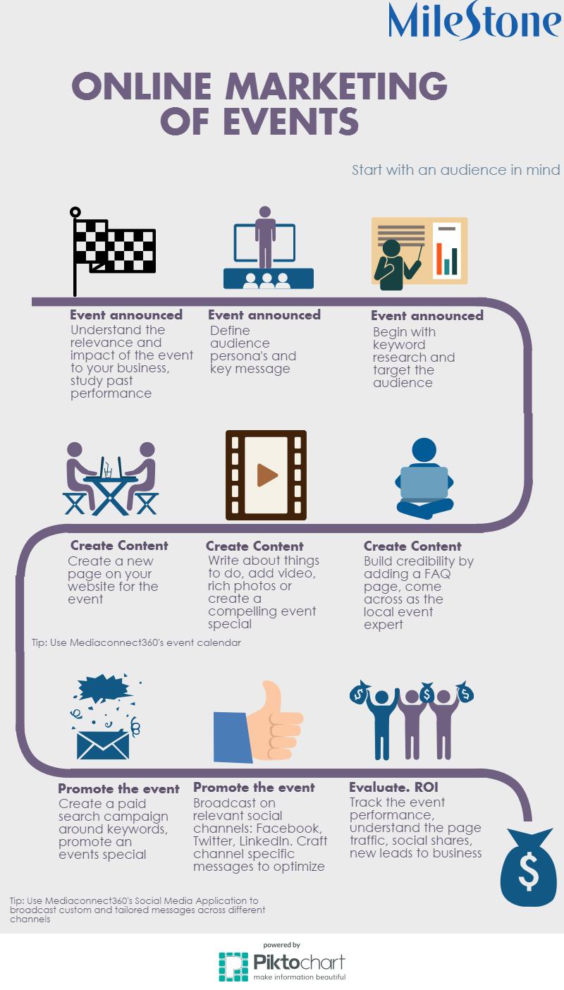 MC360 Infographic