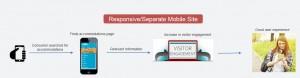 mob2 - milestoneinternet.com, Milestone Inc.
