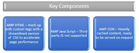 AMP1 - milestoneinternet.com, Milestone Inc.