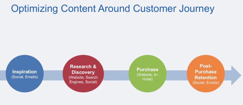 Content Marketing - milestoneinternet.com, Milestone Inc.