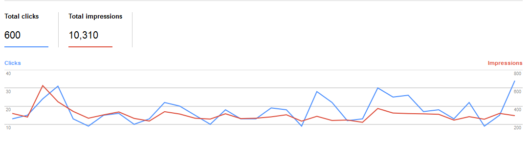 Google Randy Watkins results