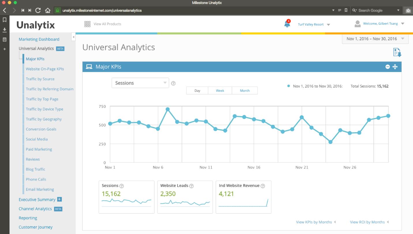 Analytics Reporting Tool - milestoneinternet.com, Milestone Inc.