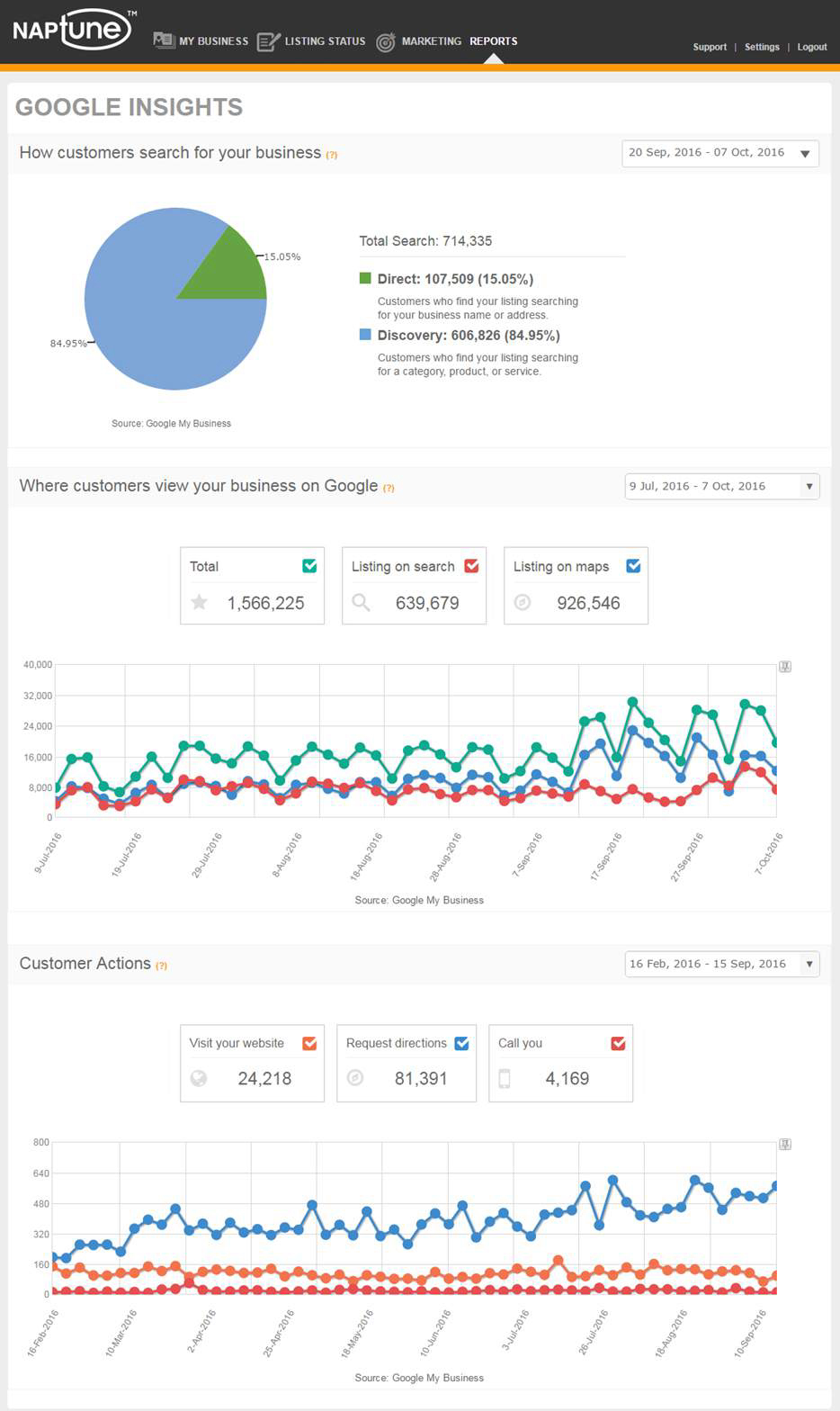Naptune2SS - milestoneinternet.com, Milestone Inc.
