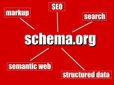 Schema: Labels for your website