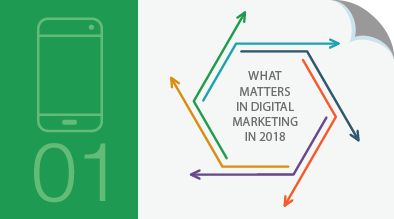 6 keys to Digital Marketing success in 2018, Part 1: Mobile