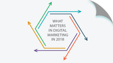 eBook: 6 Digital Marketing Trends that will Matter in 2018