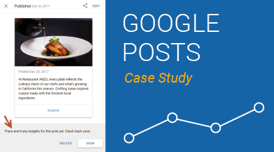 Case Study: The Impact of Google posts on visibility, CTR, & Ranking