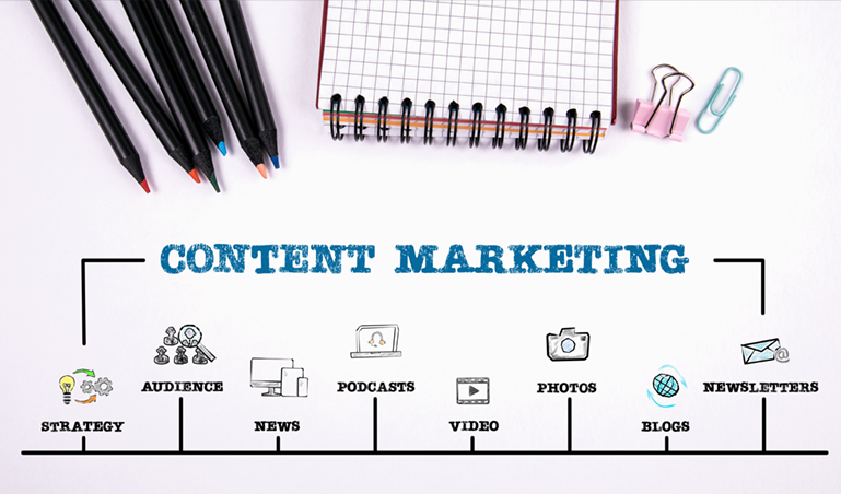 Content for Digital Marketing - milestoneinternet.com, Milestone Inc.