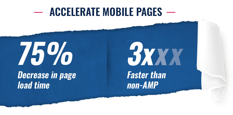 accelerated mobile pages - milestoneinternet.com, Milestone Inc.