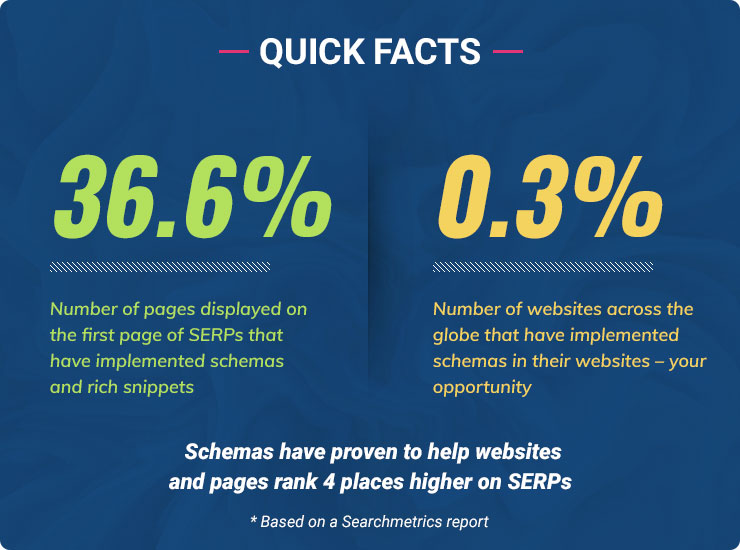 quick facts - milestoneinternet.com, Milestone Inc.