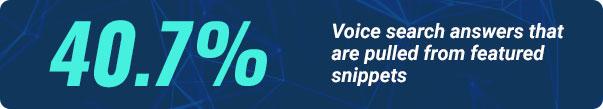 voice search ans - milestoneinternet.com, Milestone Inc.