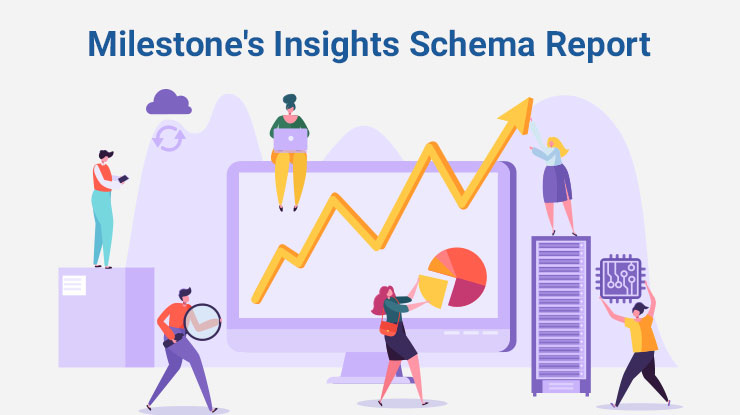 Milestone's Insights Schema report helps improve your brand position on Google Search