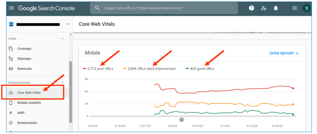 Core Vitals report on Google Search Console