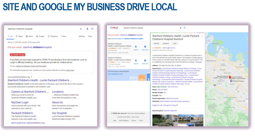 Site and Google My Business Drive Local