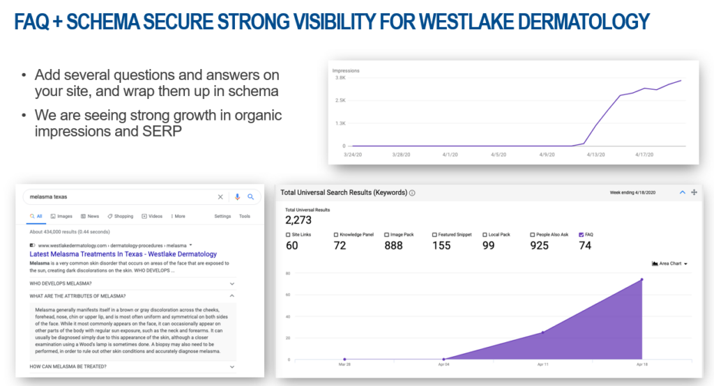 FAQ & Schema Secure strong visibility for Westlake Dermatolgy