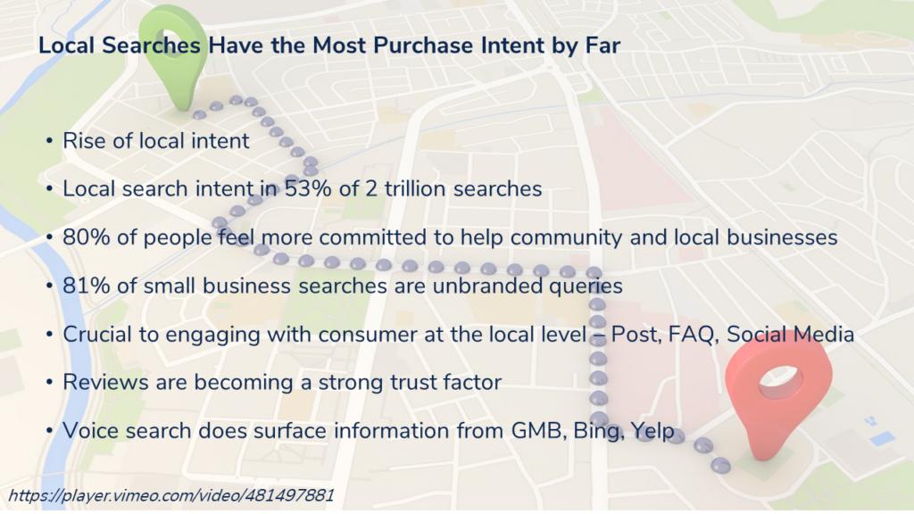 Local searches have the most purchase intent - milestoneinternet.com, Milestone Inc.