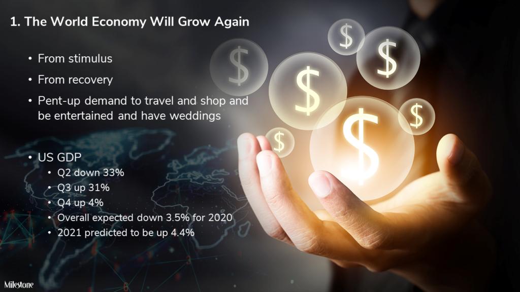 Marcoeconomic growth will rerturn - milestoneinternet.com, Milestone Inc.