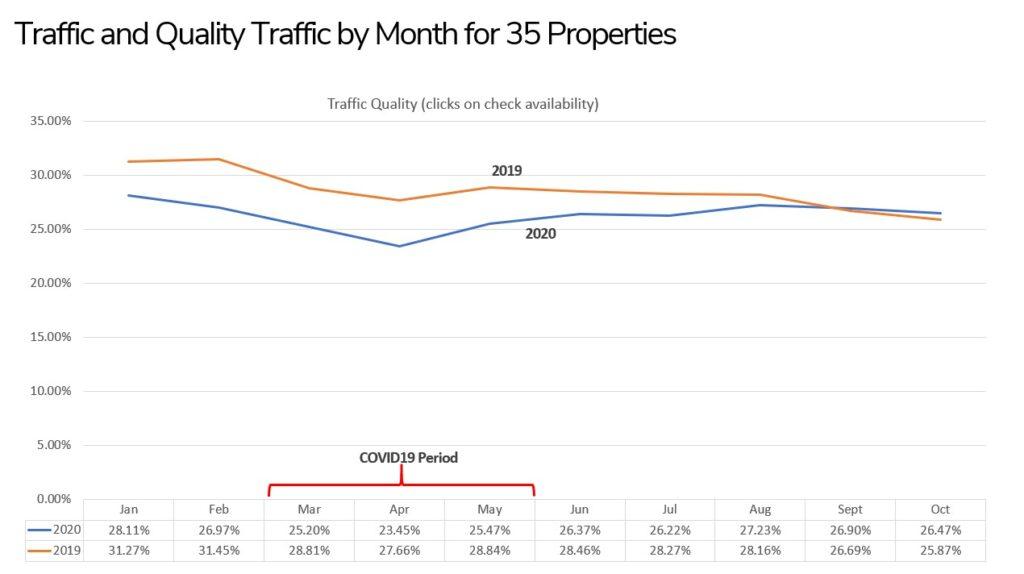 Traffic-Quality-Graph - milestoneinternet.com, Milestone Inc.